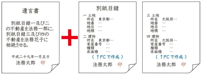 yuigon_inkan